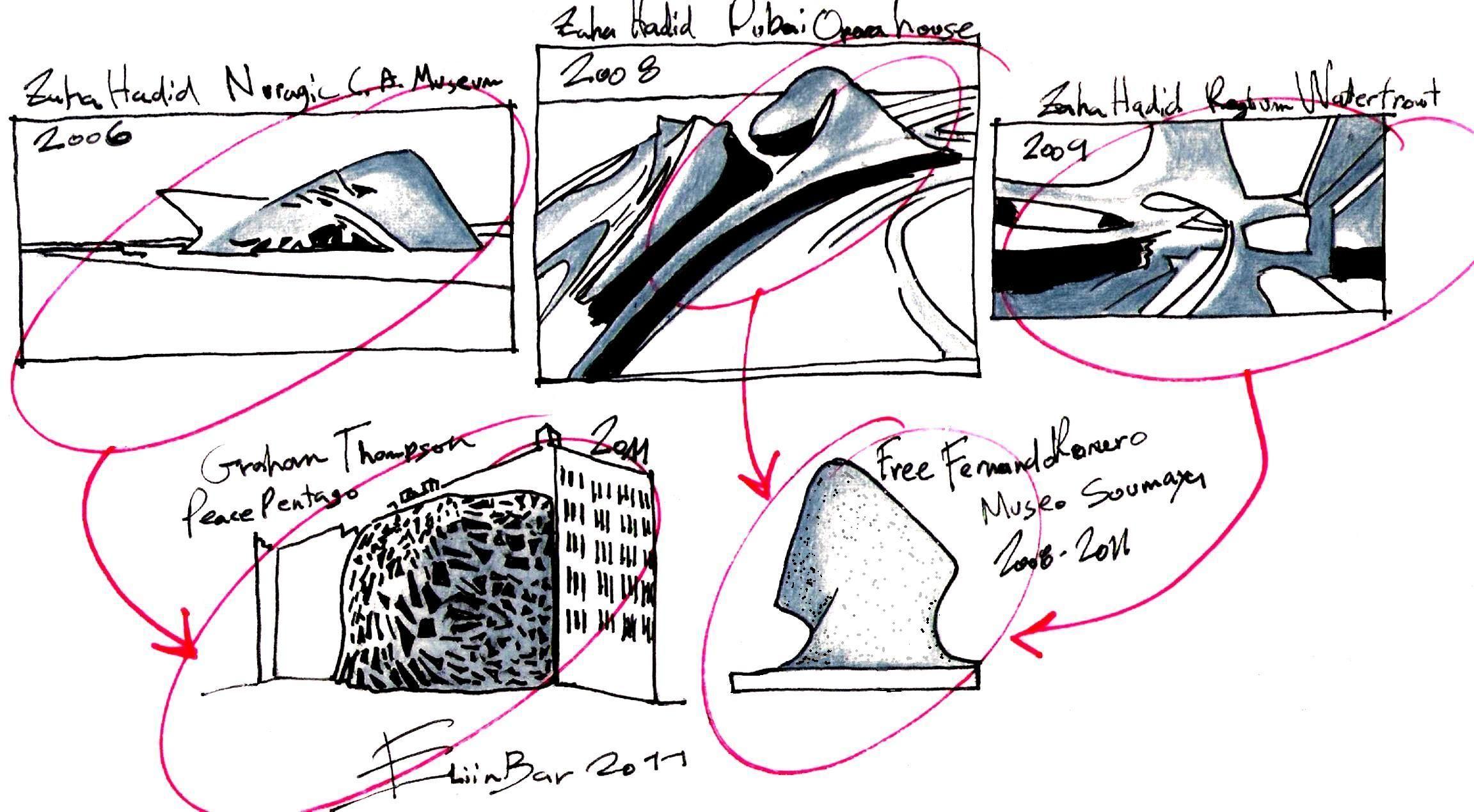 Zaha Hadid Design Concepts And Theory zaha hadid sketches #hadid #zaha pinnedwww.modlar | zaha