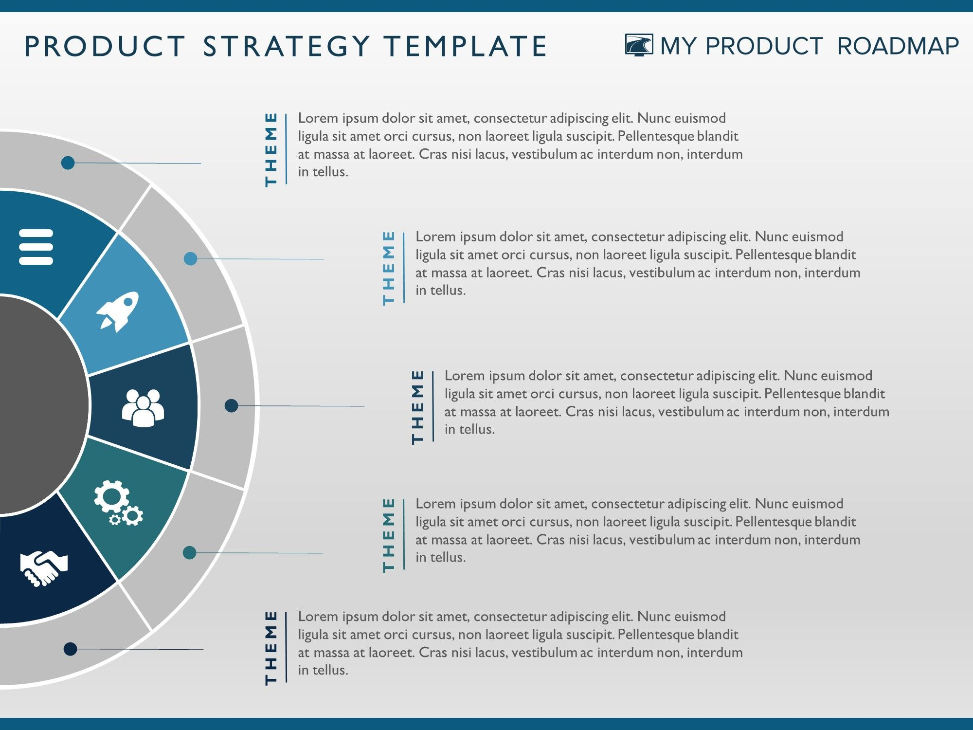 product strategy template templates pinterest