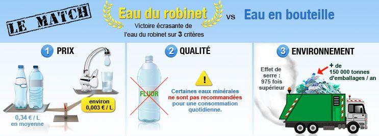 Le Match Eau Du Robinet Contre Eau En Bouteille Bouteille Eau