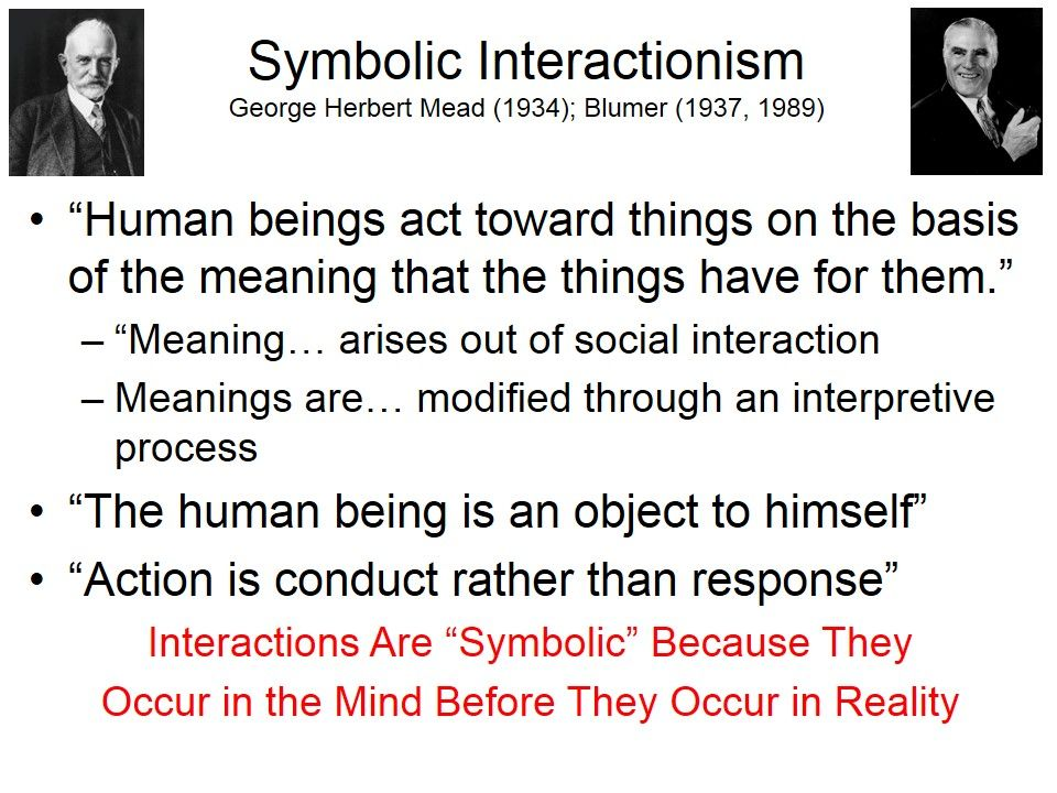 George Herbert Mead Symbolic Interactionism Sociology Pinterest
