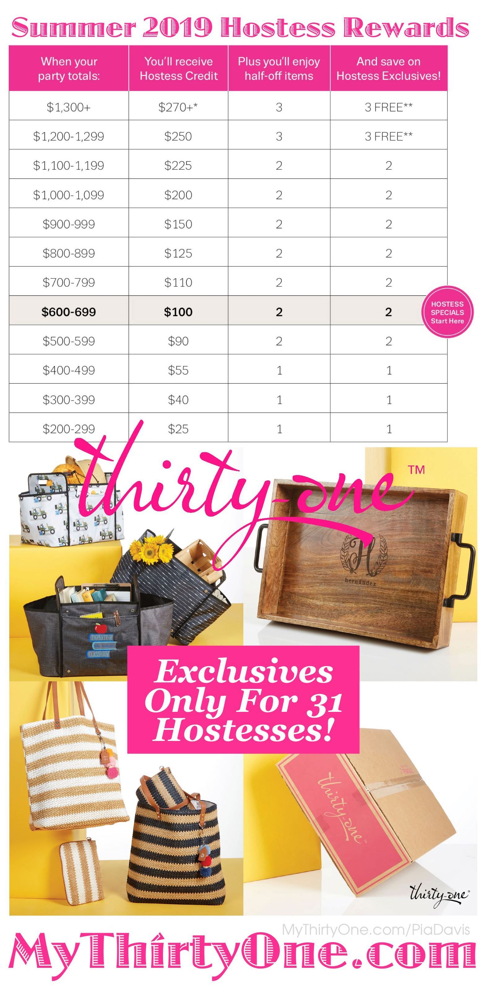 31 Hostessrewards Chart Summer2019 Free Discounted Thirtyone Items Start With A 200 Party Thirty One Hostess Rewards Thirty One Gifts Thirty One Hostess