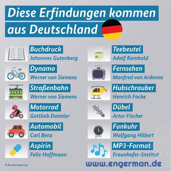 Diese Erfindungen kommen aus Deutschland. | Deutsch lernen (German ...