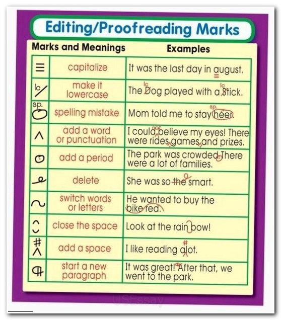 descriptive introduction examples