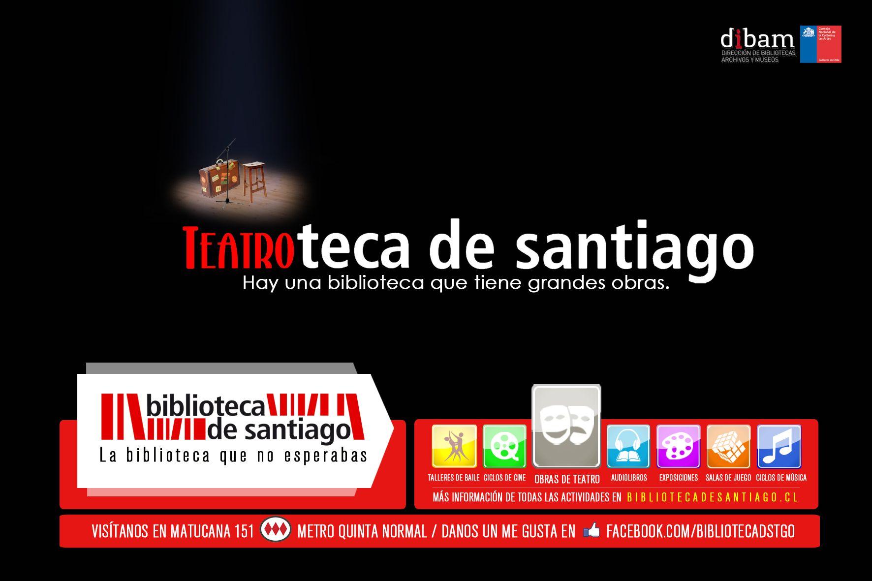 Gráfica N°3 Biblioteca de Santiago