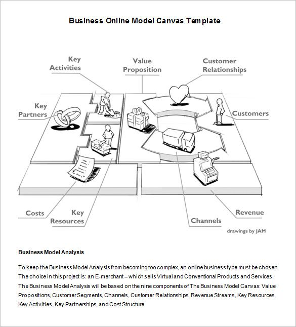 Pin by jean pierre rivire on business model pinterest business do you have a business idea but unsure of the next stepthe business model canvas is a strategic management and lean startup template for developing new or cheaphphosting