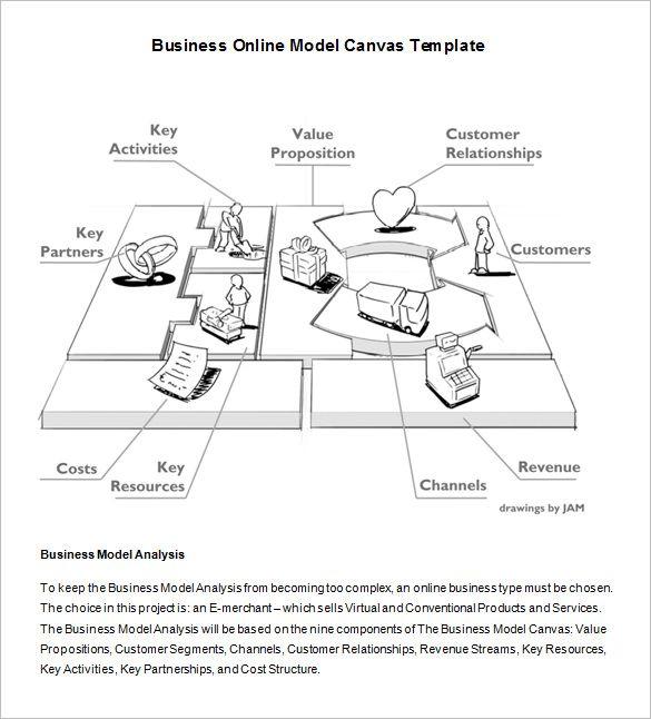 Pin by Jean-Pierre Rivière on Business Model Pinterest Business - business model canvas template