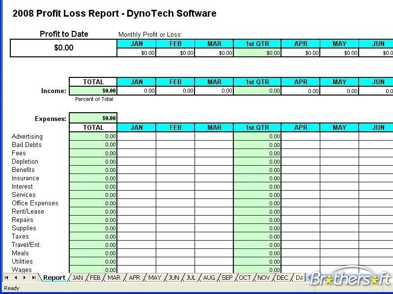 free profit loss statement form – Profit Loss Statement Template