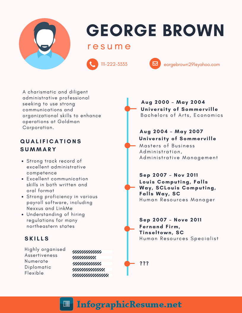 Pin by Infographic Resume on HR Infographic Resume | Pinterest ...