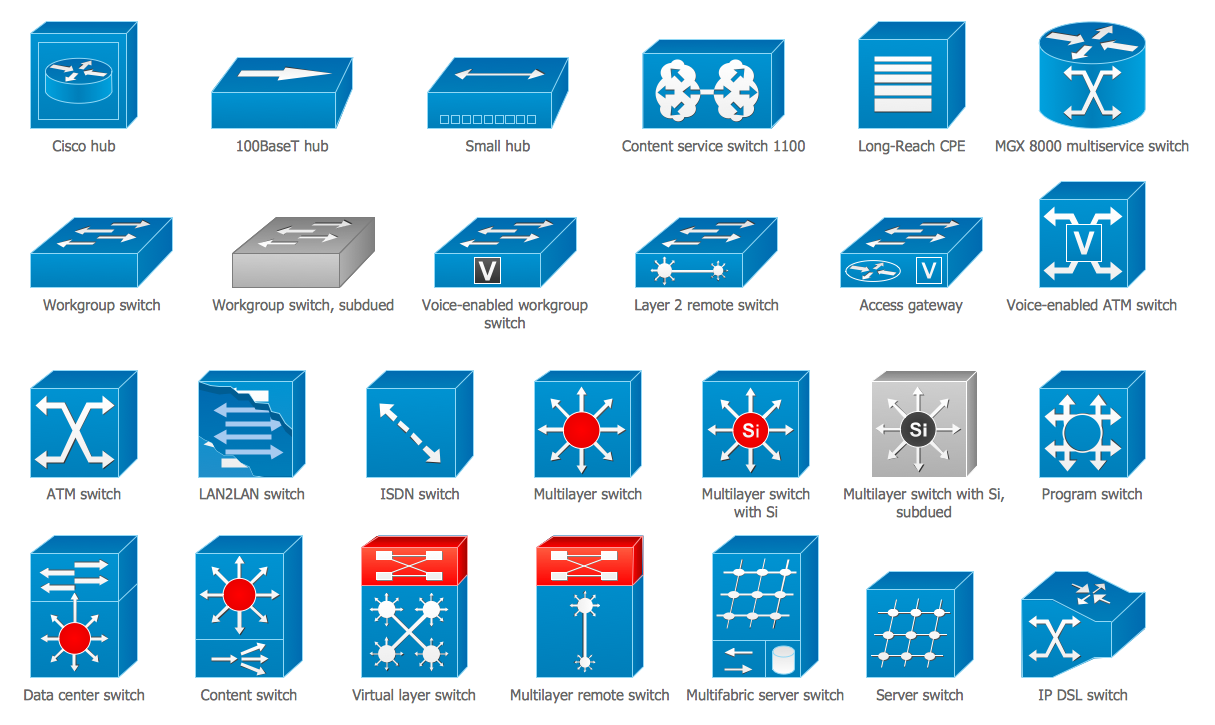 small resolution of cisco network diagrams solution extends conceptdraw diagram with the best characteristics of network diagramming software included samples templates and