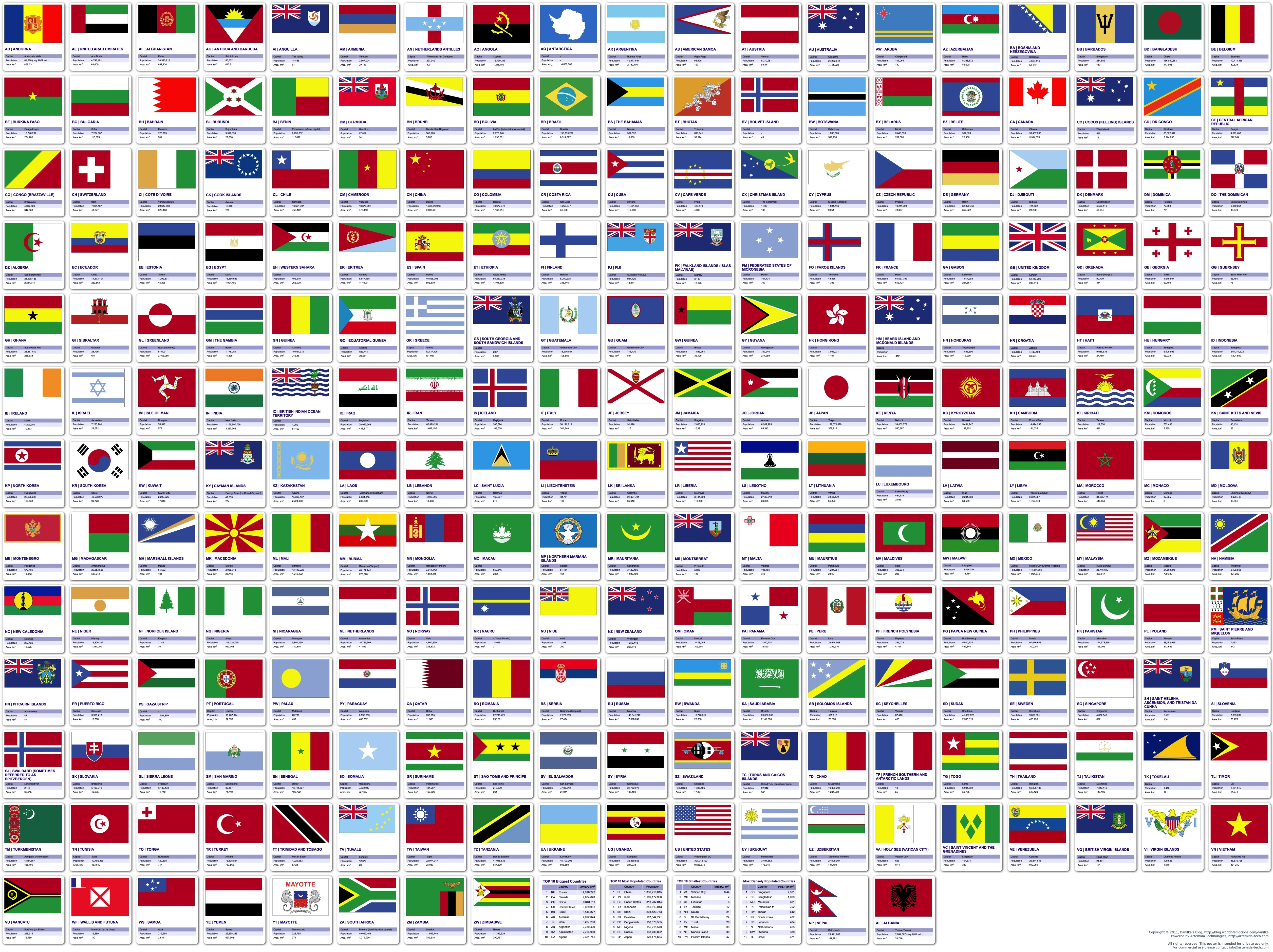 Flags of the World! this is pretty cool, and some of theses flags ...