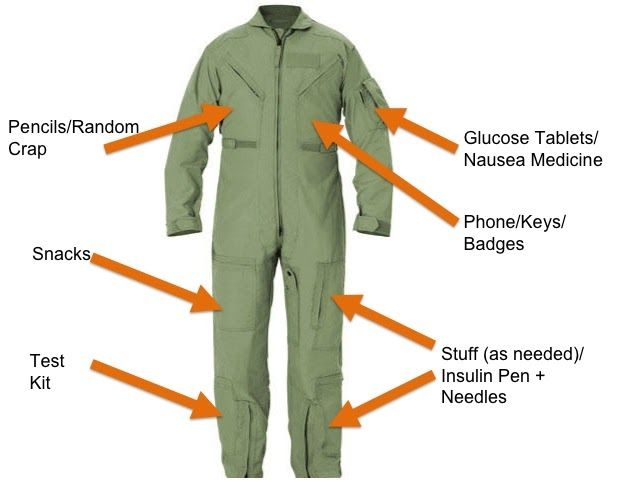 A Nomex Flight Suit Is The Suit That The U S Military Defense Force Has Issued Flight Suit Suits Stuff To Buy