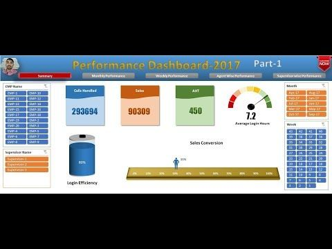 Performance Dashboard In Excel  Part-1 - YouTube PK An Excel - merge spreadsheets