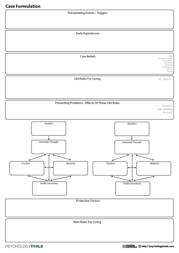 Longitudinal Formulation 1 | Cbt worksheets, Therapy ...