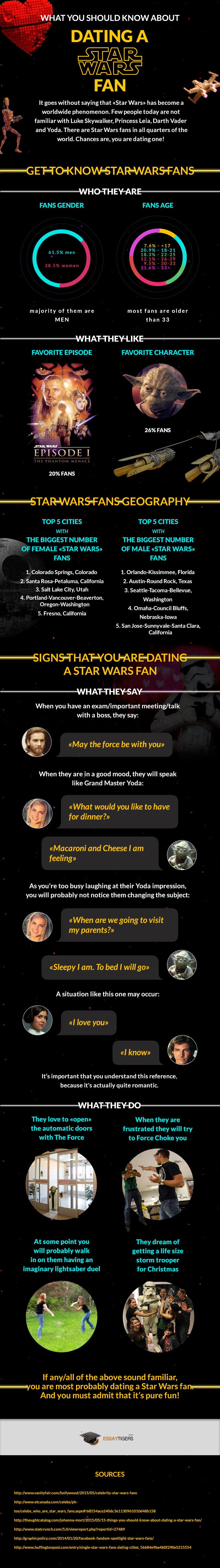 Dating a Star Wars Fan #Infographic