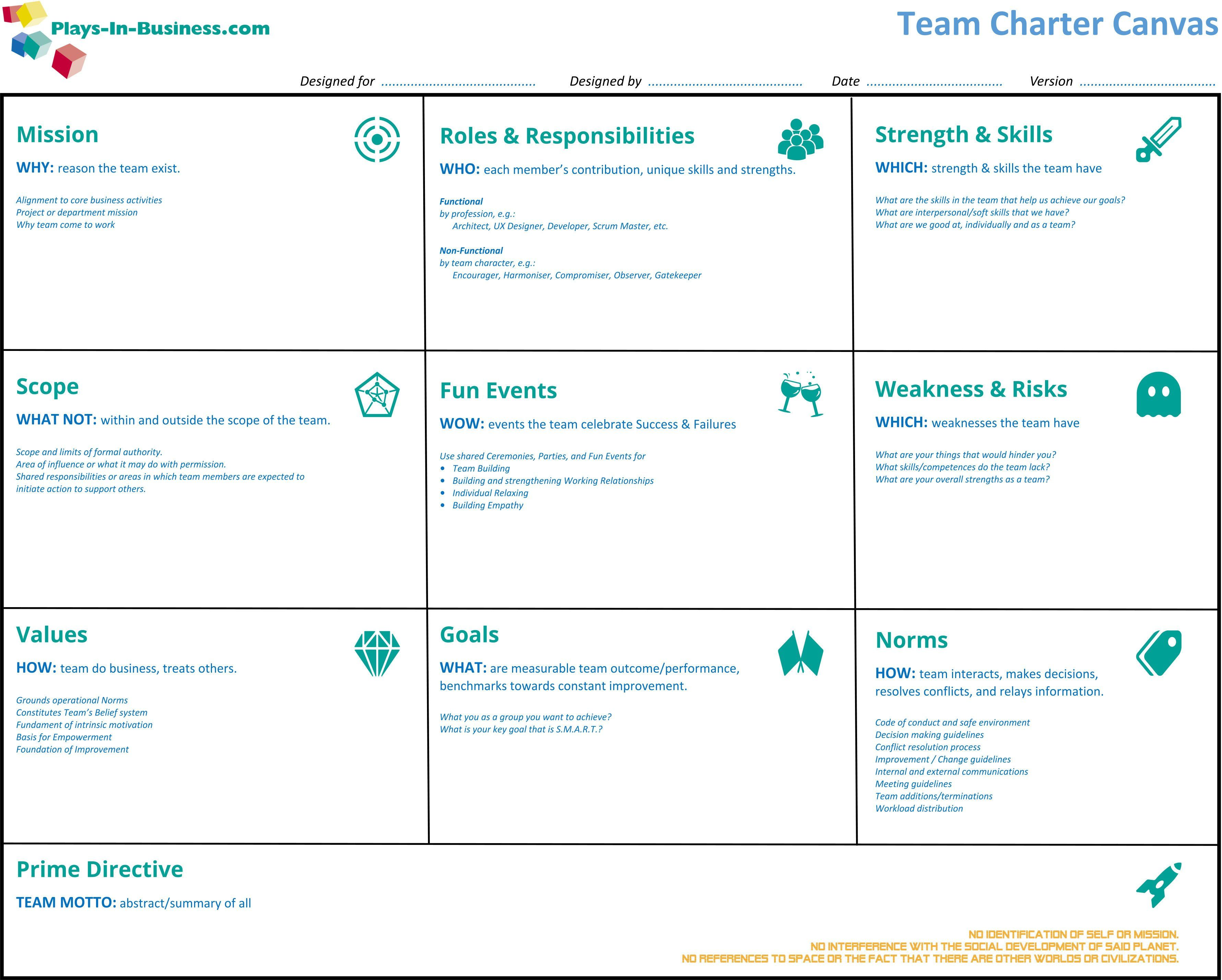 28 Agile Project Charter Template In