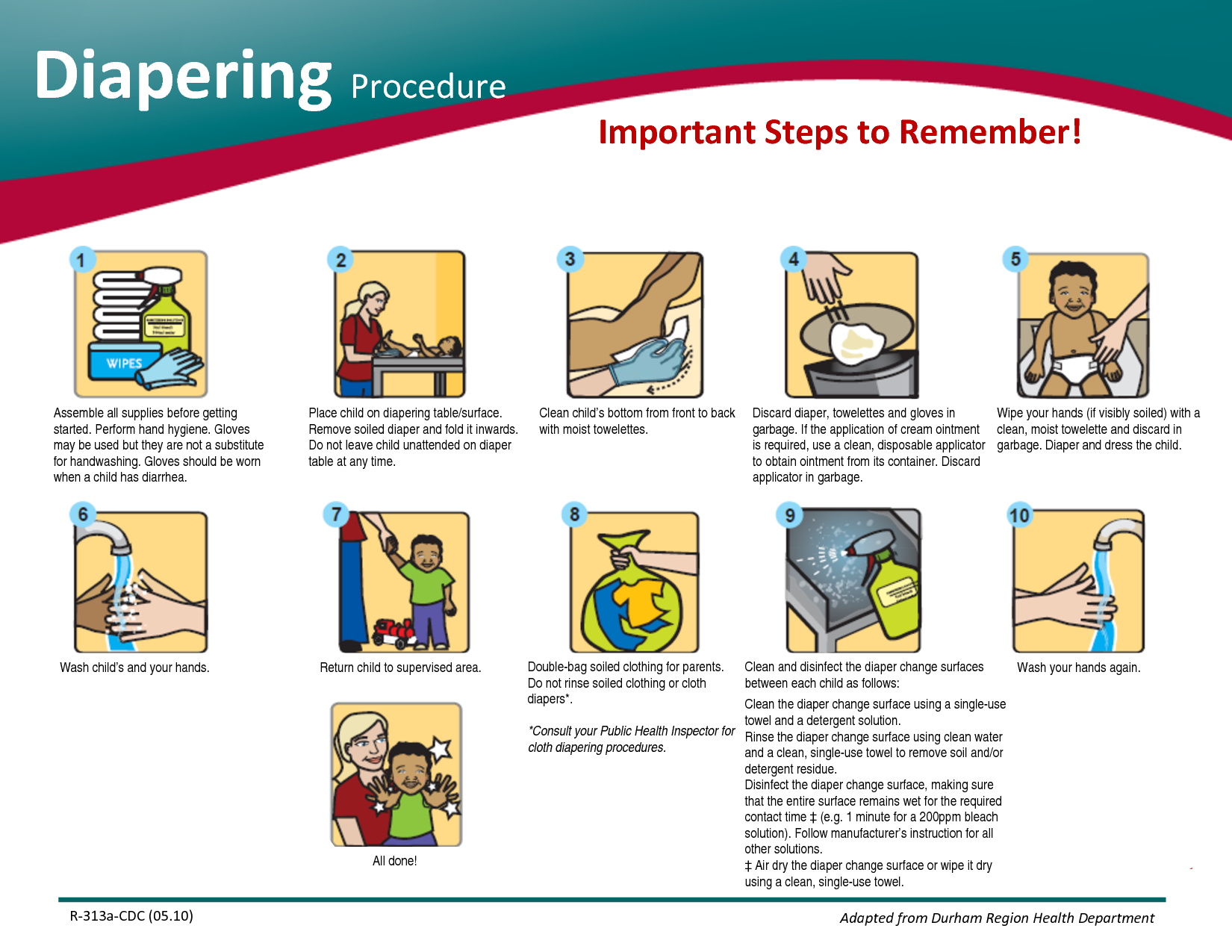 the proper steps in changing a diaper Disposable adult diapers are a convenience for someone who is bedridden, but changing the diaper of a bedridden patient can be a challenge when you do not have much experience doing it, especially if the person is larger than you changing an adult's diaper is different from changing a baby's---you .