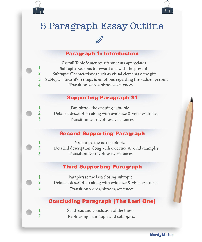 5 Paragraph Essay Outline Template Original How To Write A
