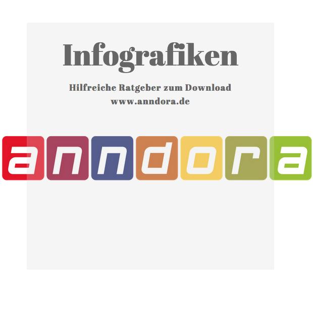 Pin Von Anndora Gmbh Auf Hilfreiche Infografiken Sonnenschirm Kosmetikkoffer Herbstdeko Ideen