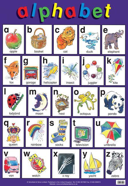 Alphabet poster #Education #Reading #Alphabet #EYFS #Teaching #KS1 ...