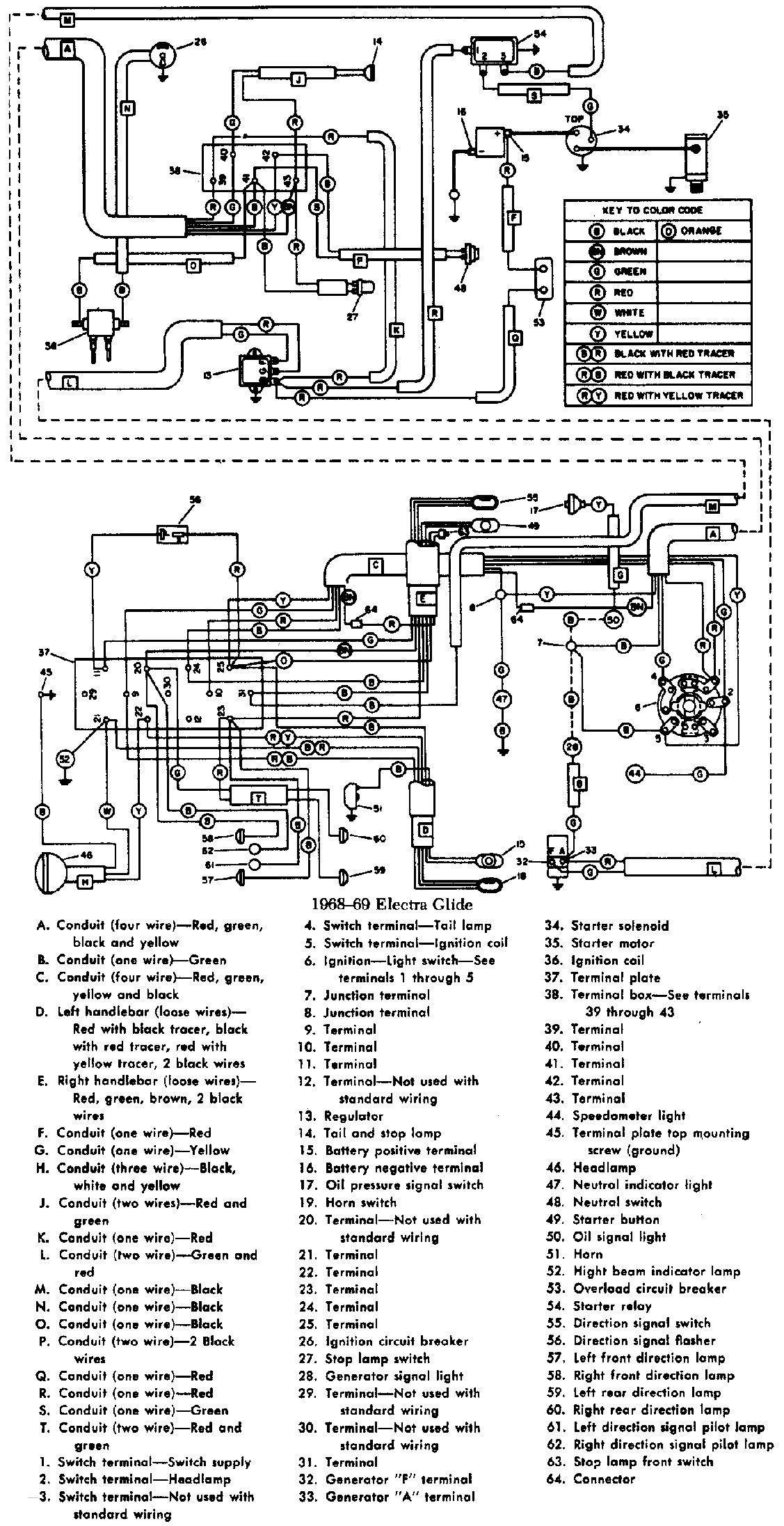 Harley Davidson Ignition Switch Wiring Diagram In