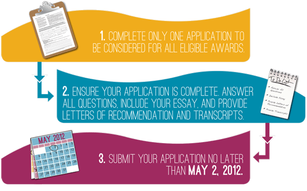 Review the 2012-2013 Scholarship Program booklet to learn more about the scholarships offered this year.