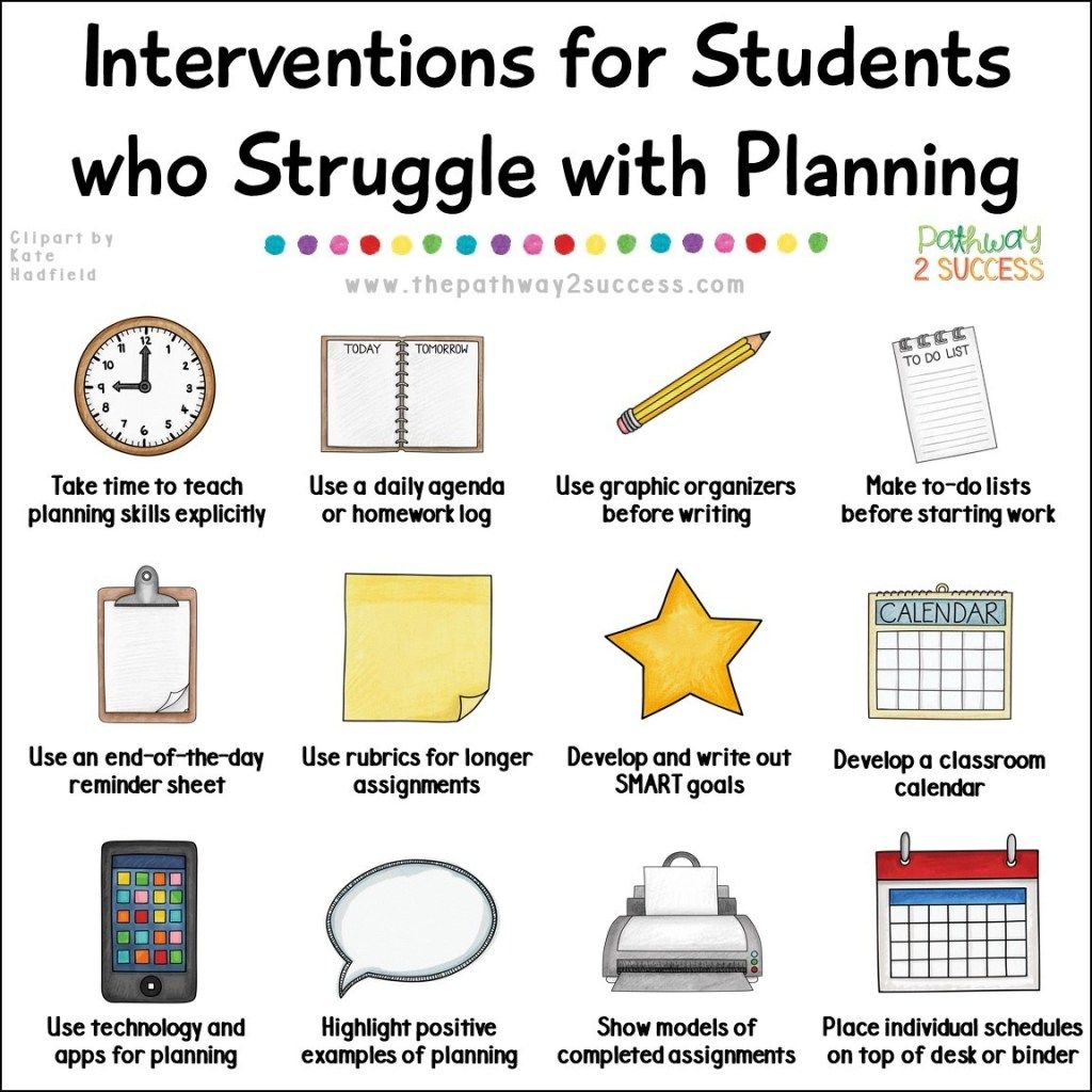 Interventions For Executive Functioning Challenges