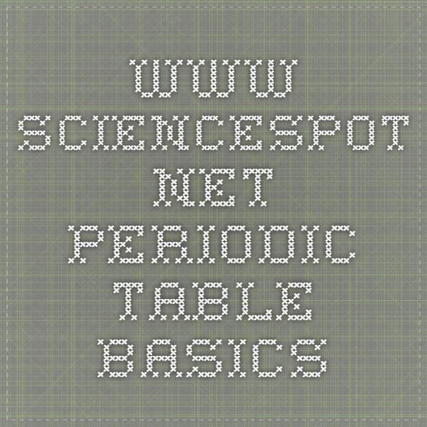 Tremendous Sciencespot Net Periodic Table Basics Chemistry Download Free Architecture Designs Rallybritishbridgeorg
