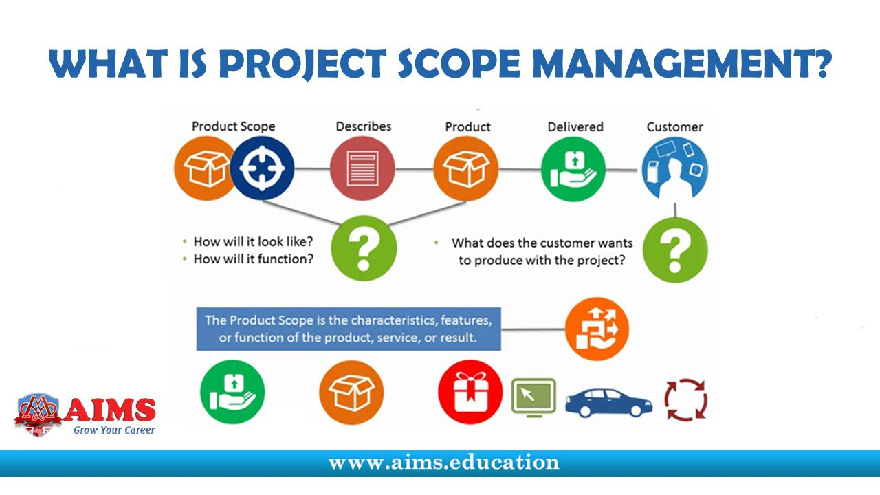 project management 1402 View notes - project management in brief from project 1 at princeton university project management massimo felici room 1402, jcmb, kb 0131 650 5899 mfelici@infedacuk project management software.