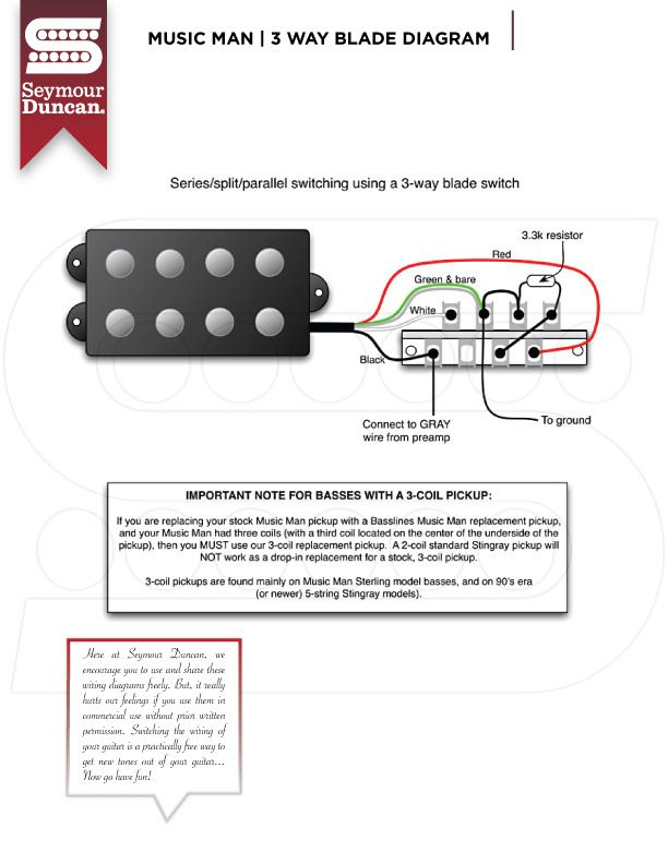 Wiring Diagrams Seymour Duncan Seymour Duncan learn