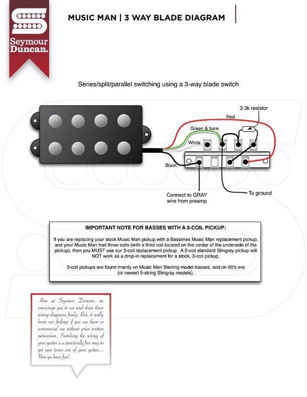 Wiring Diagrams  Seymour Duncan | Seymour Duncan | learn more | Guitar pickups, Guitar building