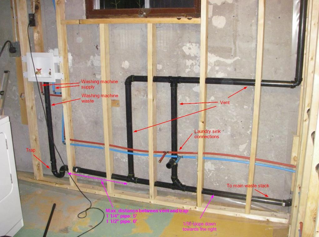 on problems yeehaloveit plumbing shower best water ideas hot pex tubing with images heater pinterest