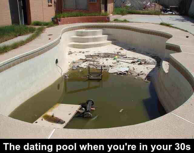 Online-Dating bwam