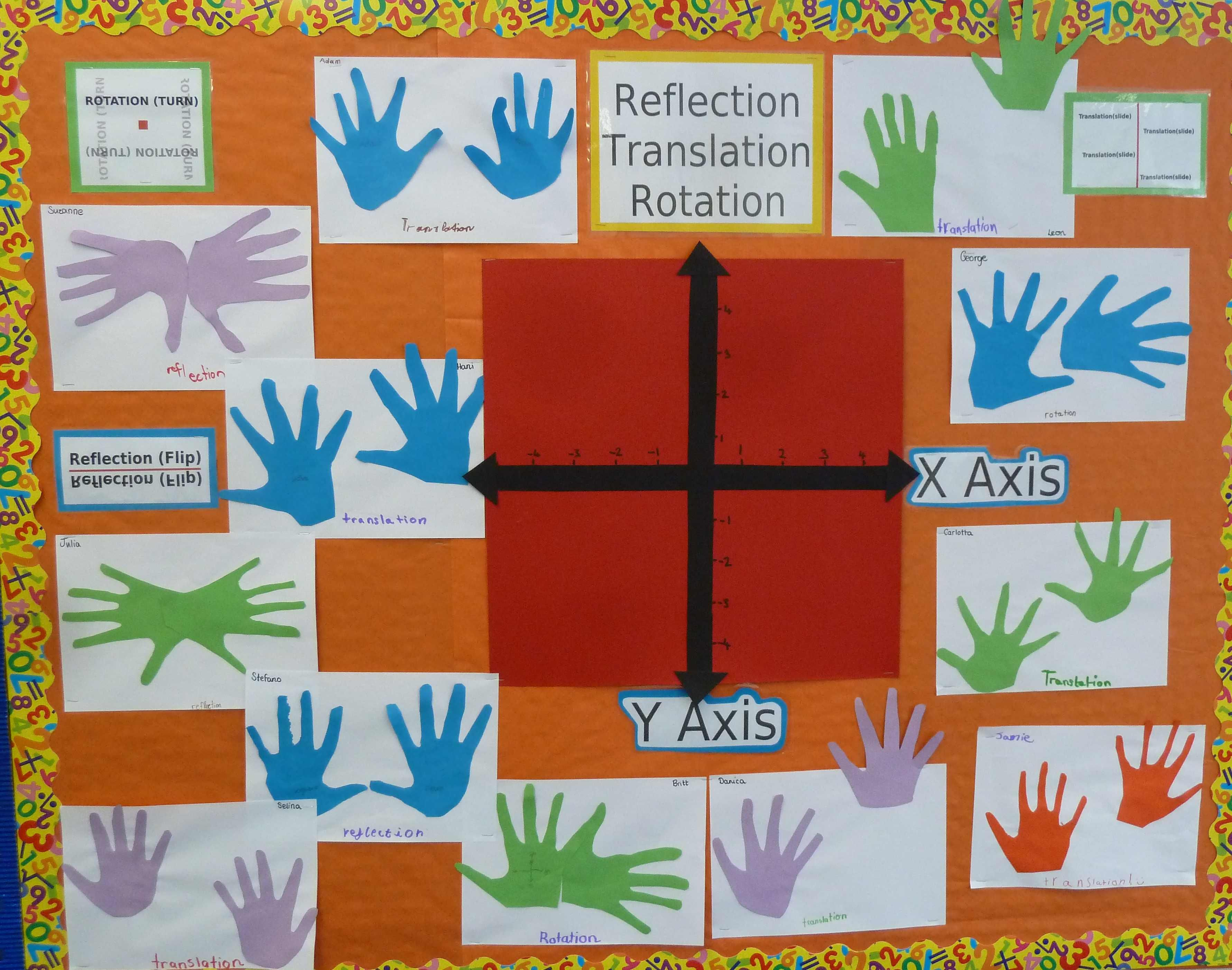 Translation Reflection And Rotation Maths Display Board