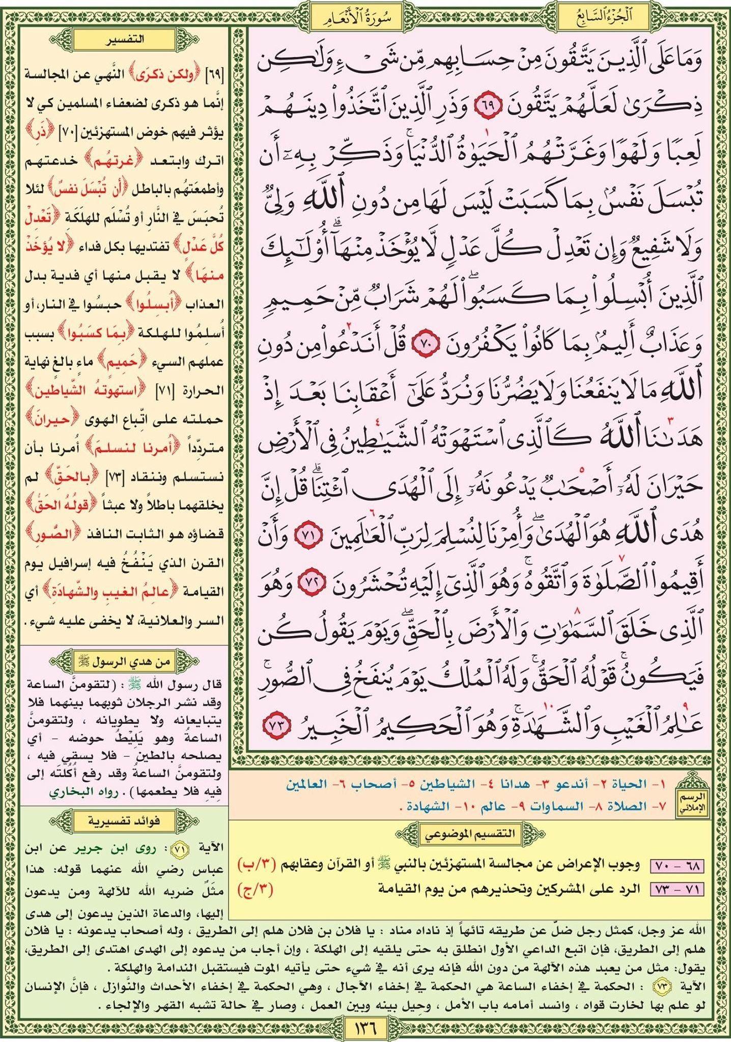 سورة الأنعام صفحة ١٣٦ مصحف التقسيم الموضوعي للحافظ المتقن Quran Verses Verses Quran