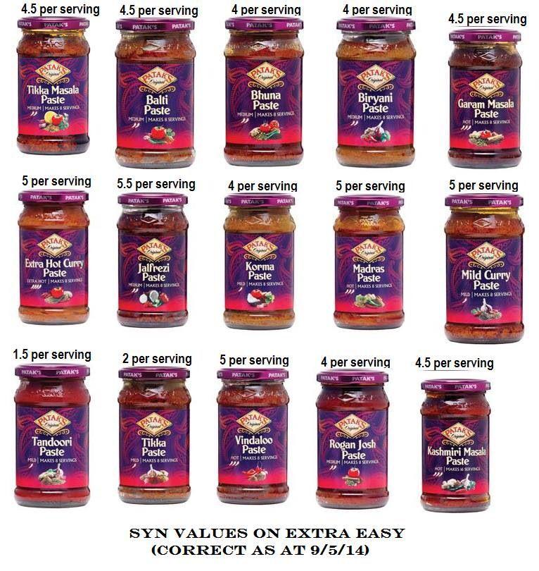 Pataks Syn Values Slimming World Pinterest Recipes