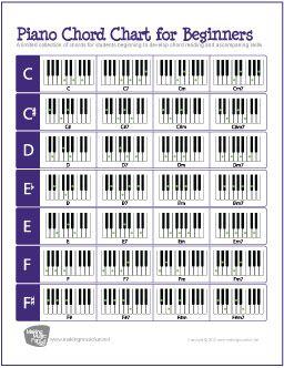FREE Printable Piano Chord Chart | MakingMusicFun.net Nice Look