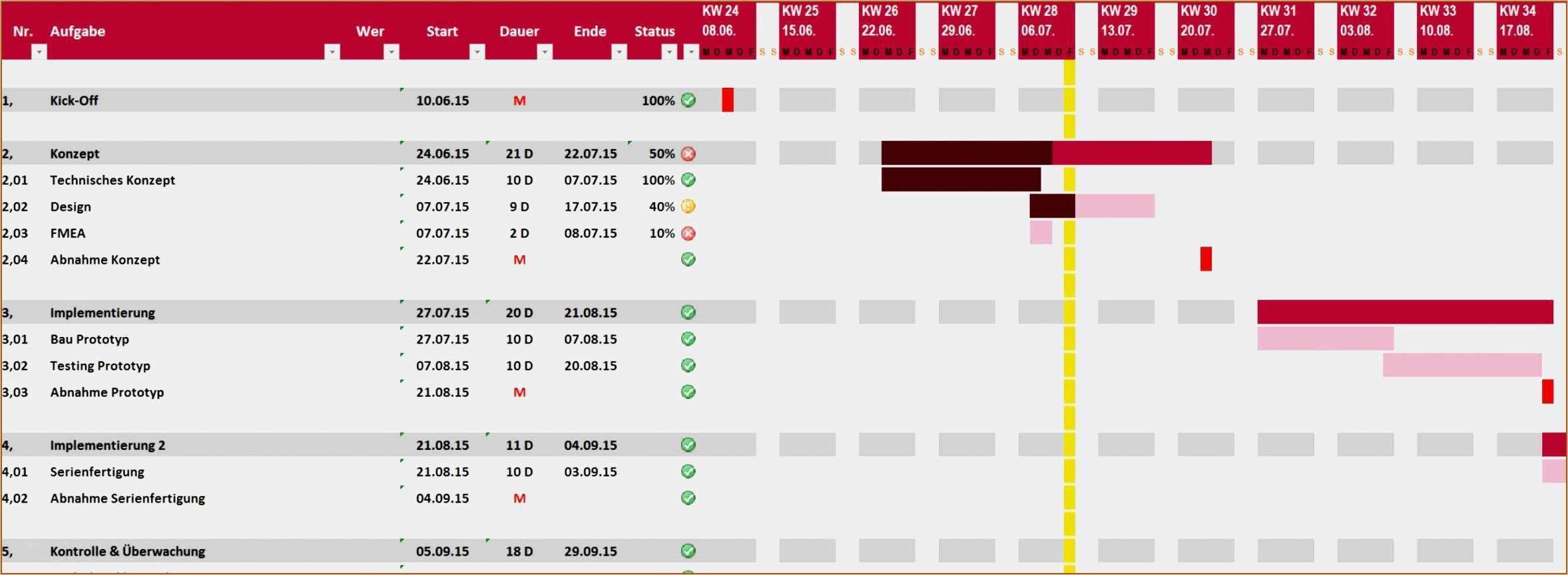 37 Suss Vereinsbuchhaltung Excel Vorlage Kostenlos Bilder In 2020 Excel Vorlage Briefkopf Vorlage Buchhaltung