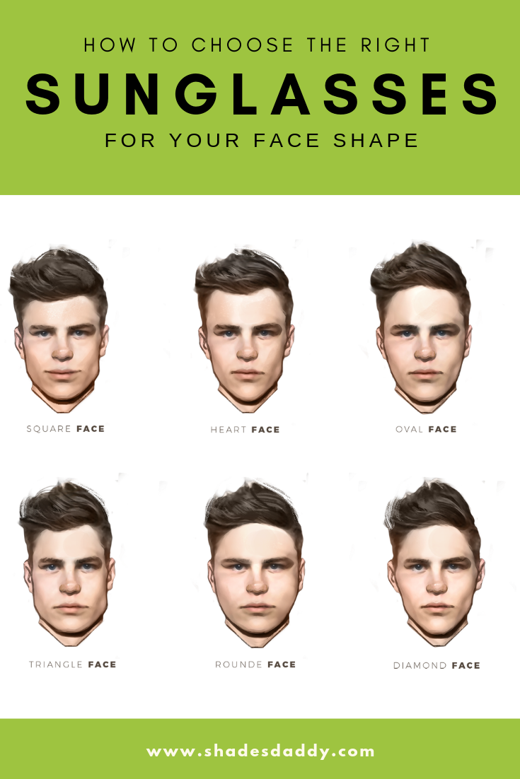 23d26b00f6 A full guide on how to determine what kind of face shape you have ...