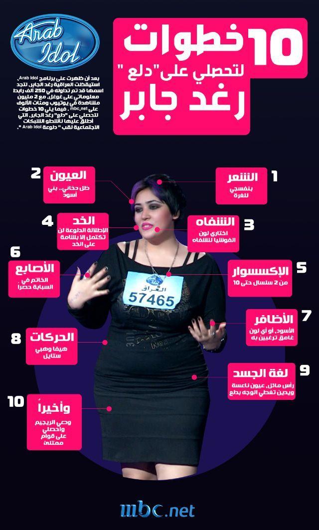إنفوجرافيك 10 خطوات لتحصلي على دلع رغد الجابر Idol Audition Pandora Screenshot