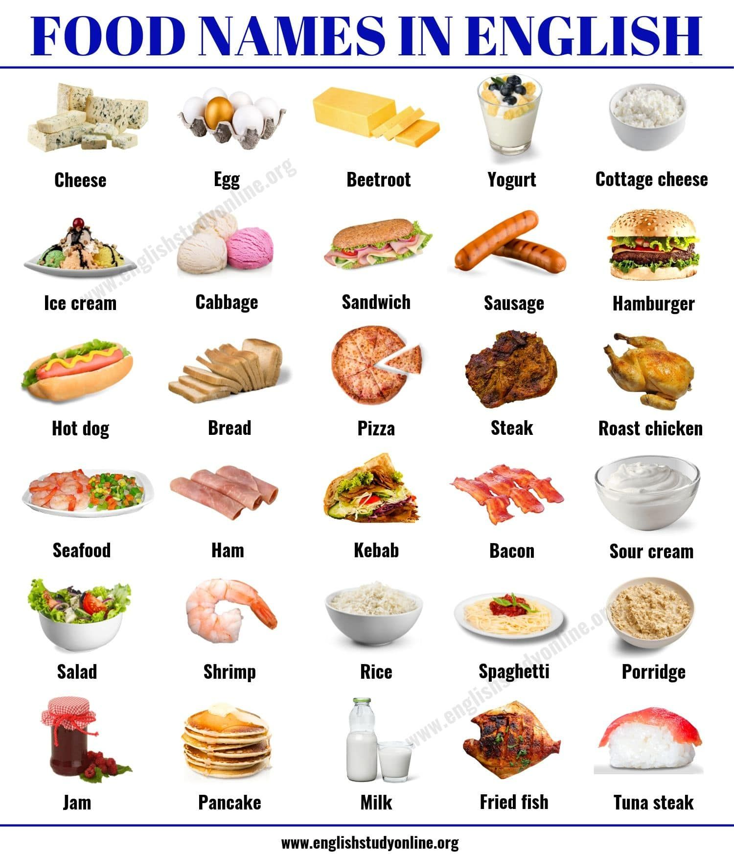 Food Names: 30 Popular Food Vocabulary with ESL Picture in English ...