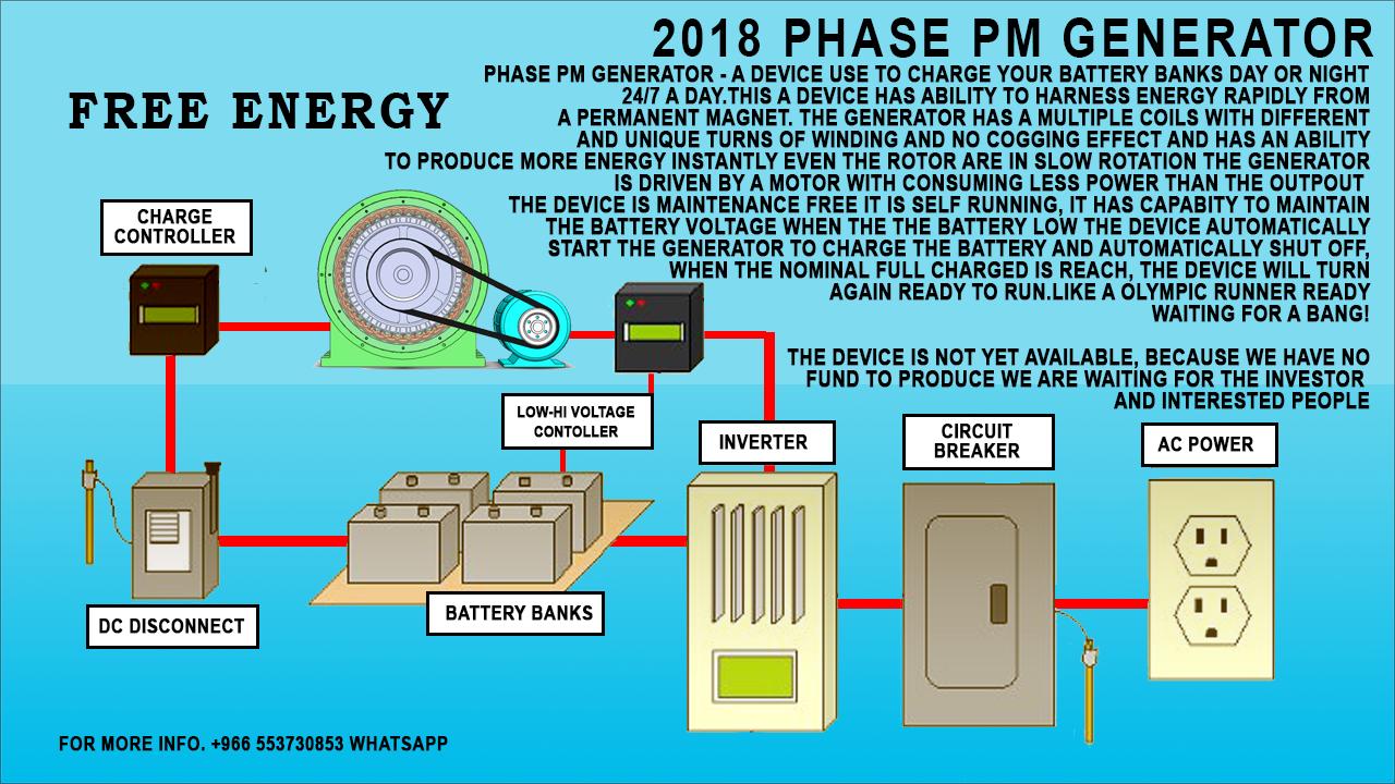 2018 Phase PM Free Energy Generator | Free energy generator | Pinterest