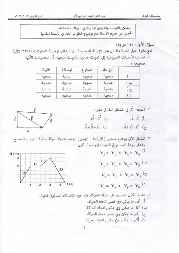 نقطة في آخر السطر Points In The Last Line امتحان مادة الفيزياء للصف الحادي عشر الدور الثاني الفصل الدراسي الأول مع نموذج إجابة للعام 2013 2014م Sheet Music