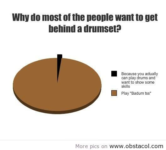 Everyone Wants To Be A Comedian And Of Course They Always Turn To The Drummer And Ask For A Rimshot Realizing They How To Play Drums Funny Posters Drummer