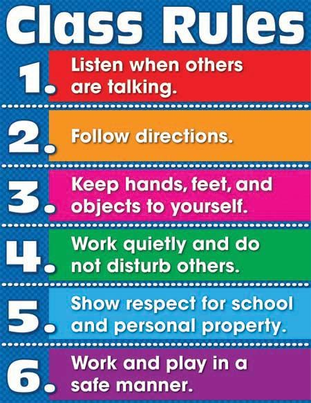 posters for preschool classrooms chartlets are an excellent