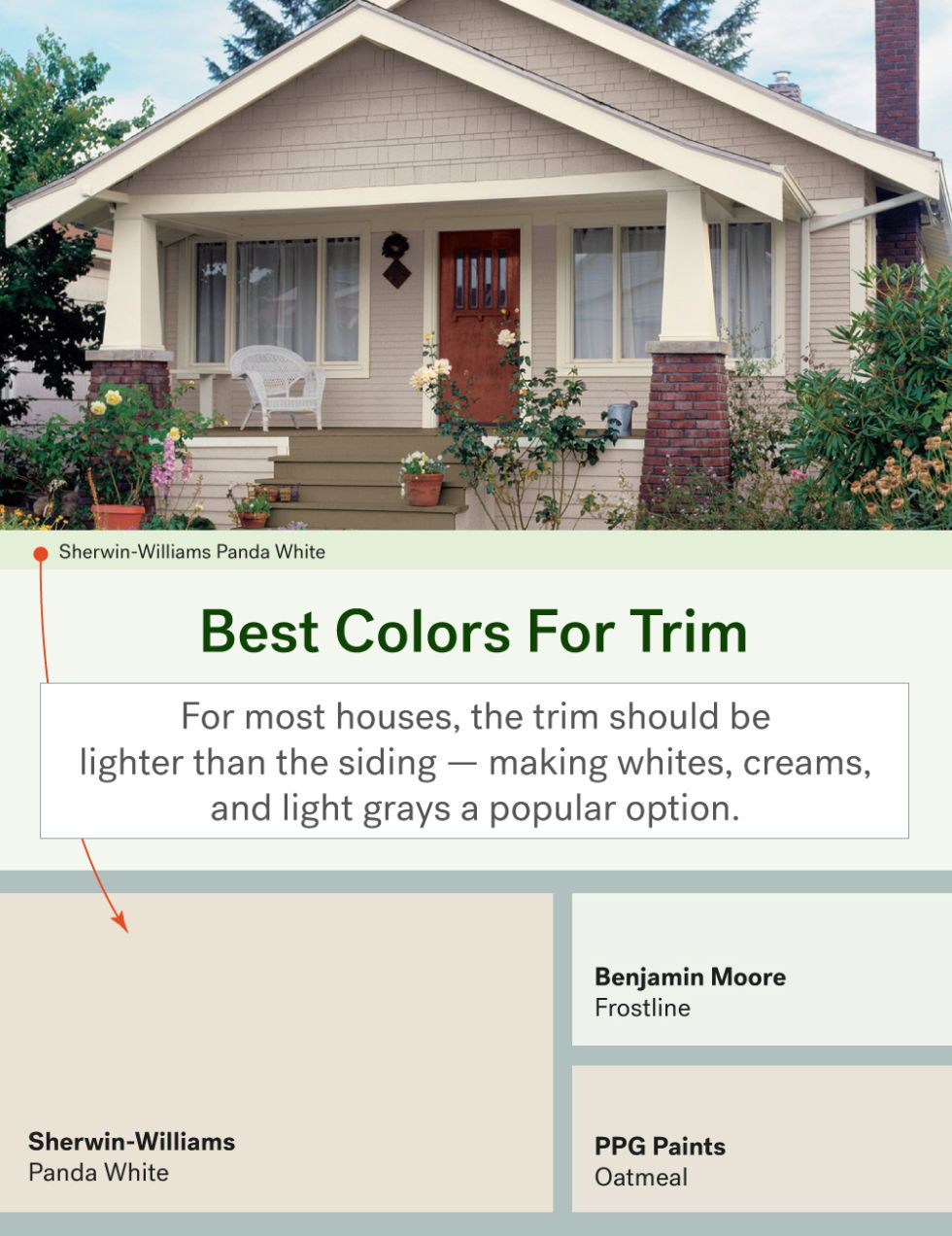 Captivating These Are The Most Popular Exterior Home Paint Colors