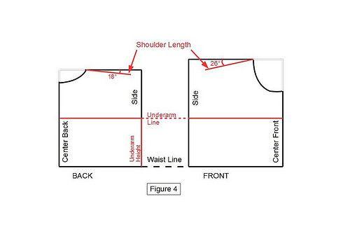 Drafting a flat pattern based on measurements   Yum   Pinterest
