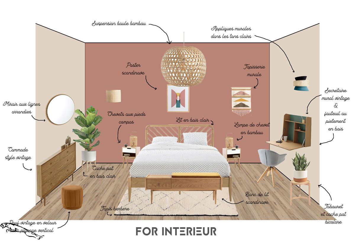 Chambre Scandinave 16 Meubles Pour L Amenager For Interieur 16 Meubles Pour Amenager Votre Chambre Sc In 2020 Bedroom Wall Colors Bedroom Design Bedroom Makeover