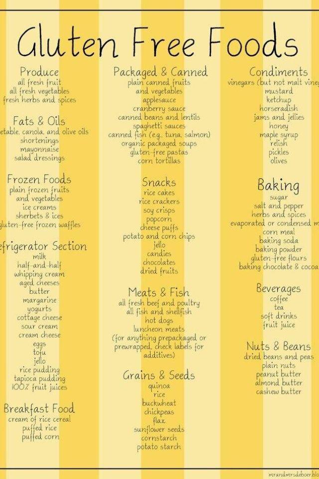 vegan gluten free weight loss plan