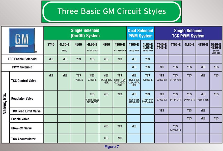 Gm Tcc Circuits Circuit Articles Solutions