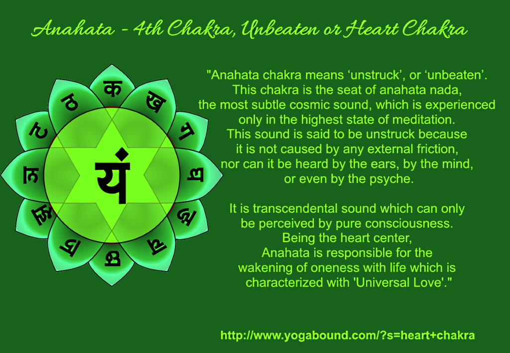 Wellness Wednesday ツ On Twitter Wellness Wednesday Wellness Anahata Chakra